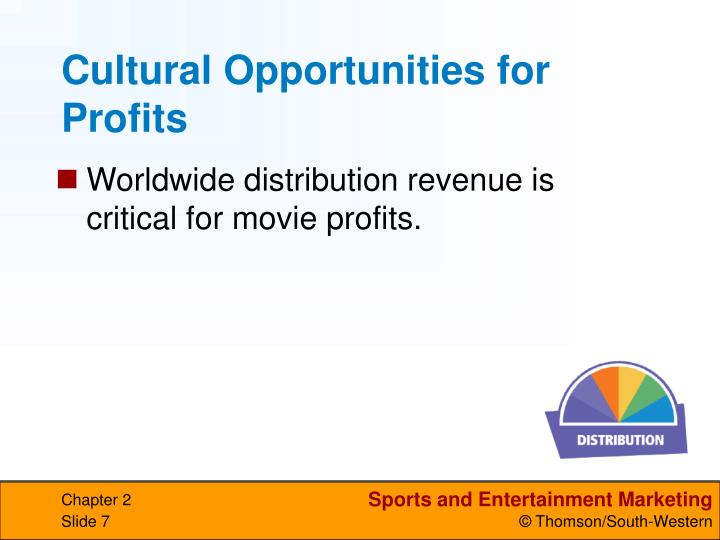 Cultural Opportunities for Profits