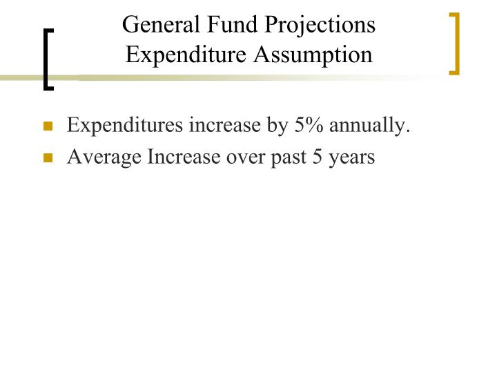 General Fund Projections