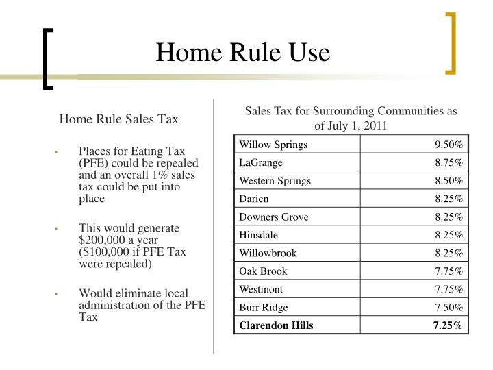 Home Rule Use