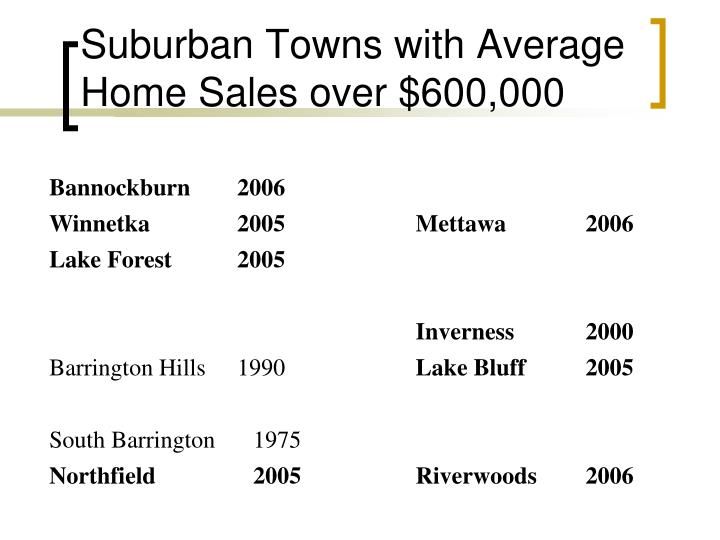Suburban Towns with Average Home Sales over $600,000