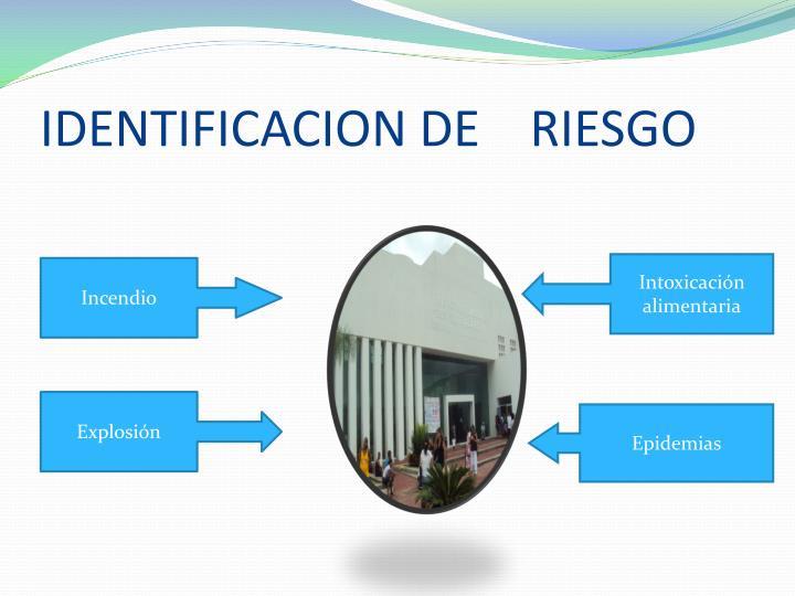 IDENTIFICACION DE    RIESGO