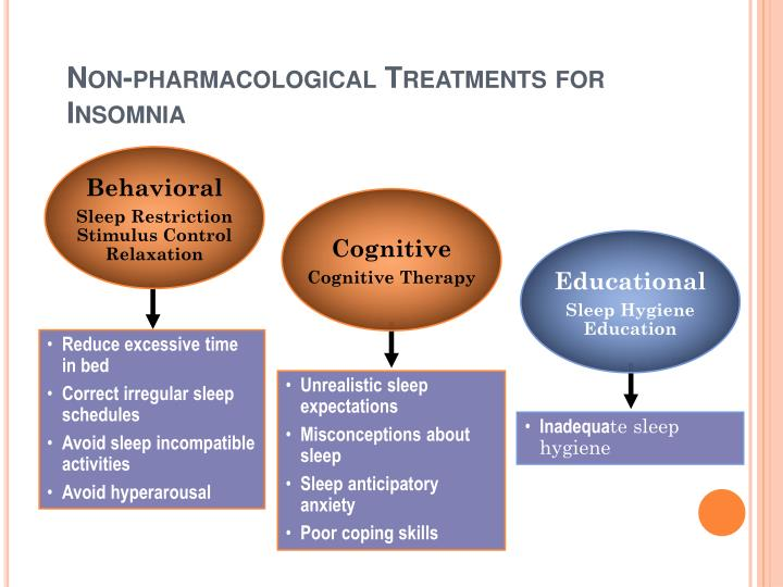 Non-pharmacological Treatments for Insomnia