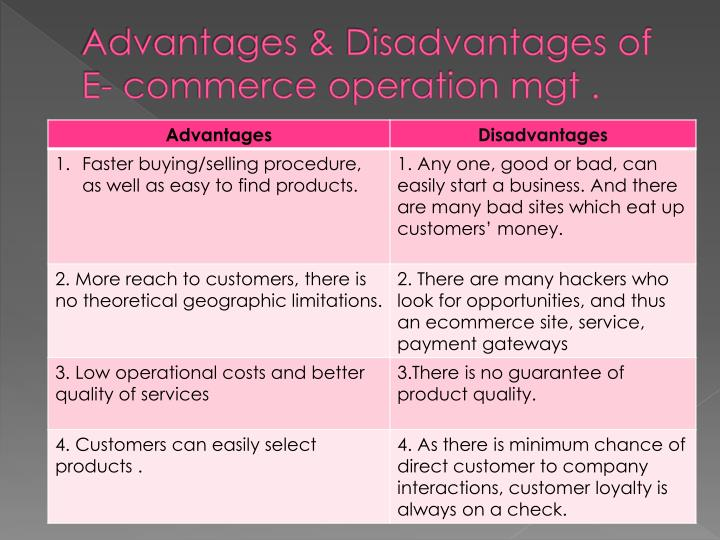Advantages & Disadvantages of E- commerce operation mgt .