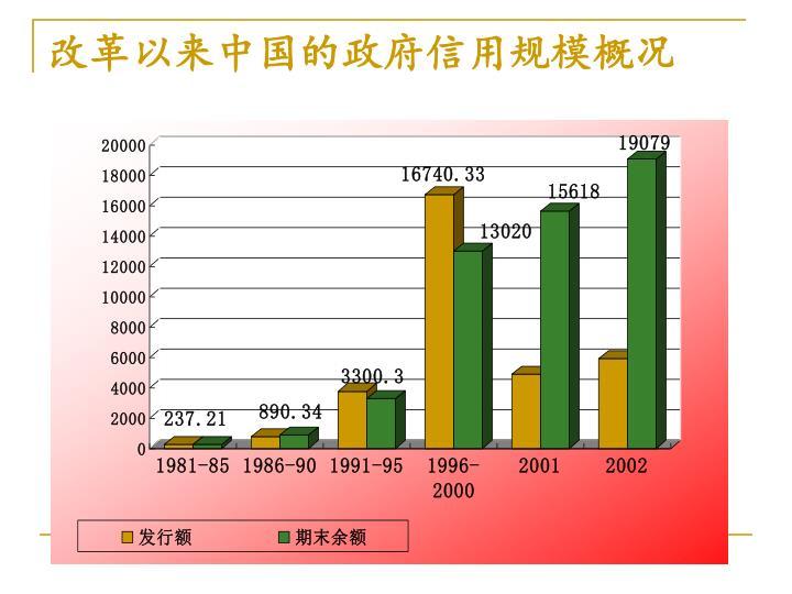 改革以来中国的政府信用规模概况