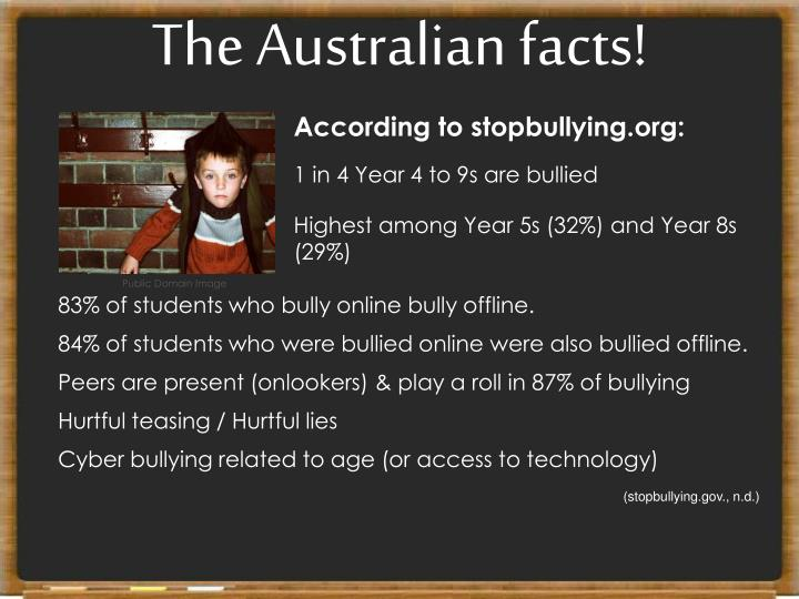 The Australian facts!