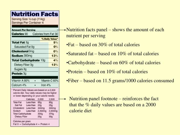 Nutrition facts panel – shows the amount of each nutrient per serving