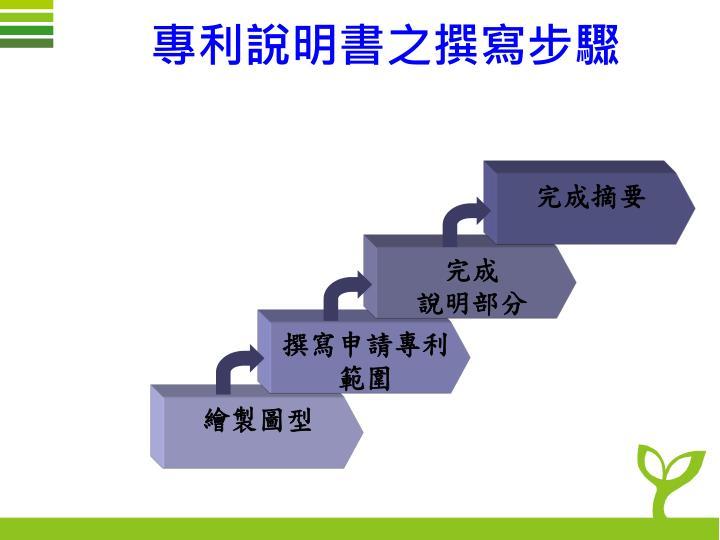 專利說明書之撰寫步驟
