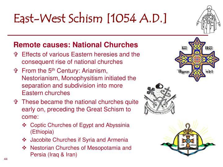East-West Schism [1054 A.D.]