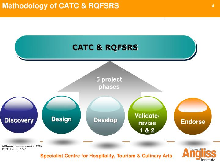Methodology of CATC & RQFSRS