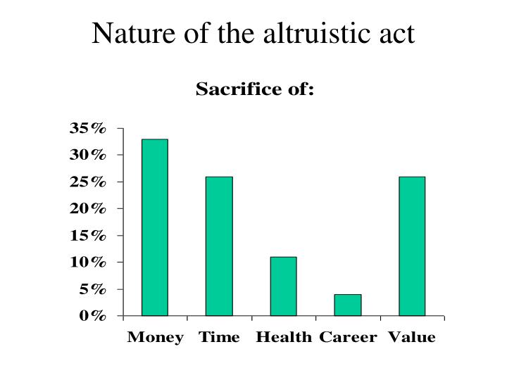 Nature of the altruistic act