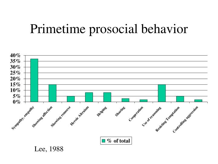 Primetime prosocial behavior