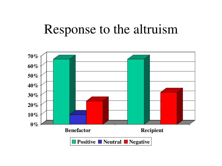 Response to the altruism