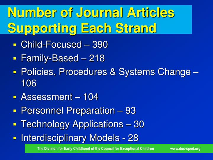 Number of Journal Articles Supporting Each Strand