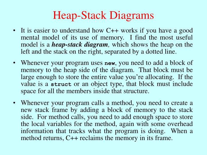 Heap-Stack Diagrams