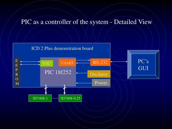 PIC as a controller of the system - Detailed View