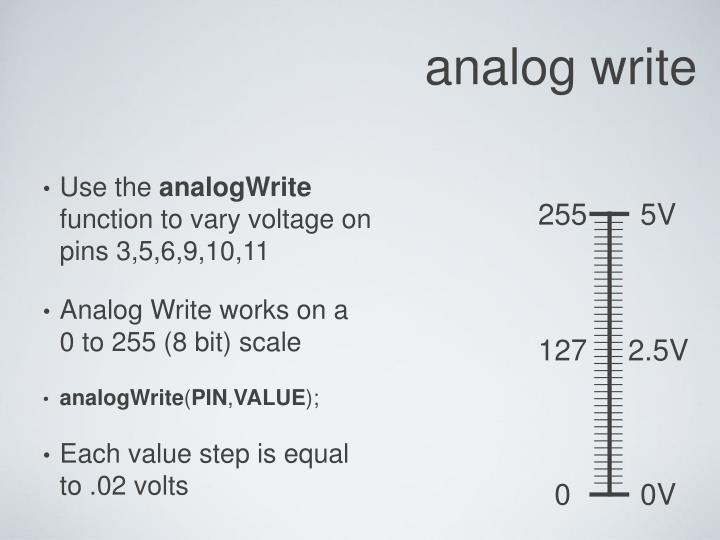 analog write
