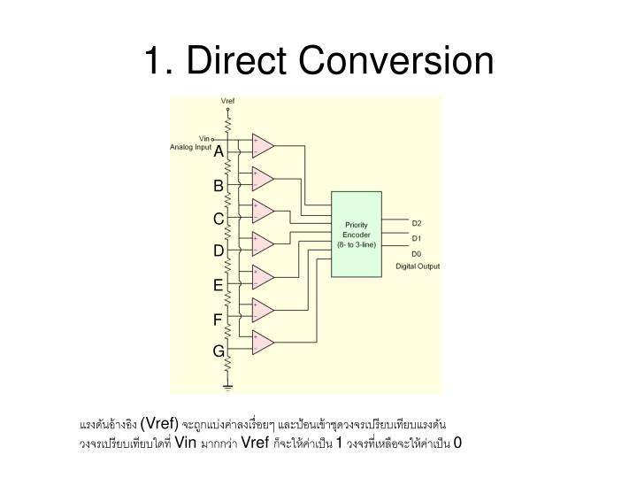 1 direct conversion