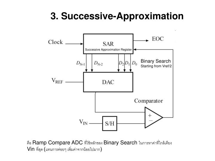 3. Successive-Approximation