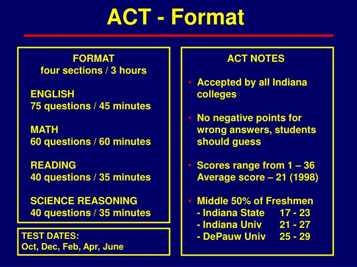 ACT - Format