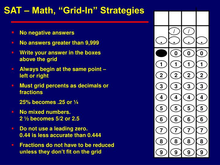 "SAT – Math, ""Grid-In"" Strategies"