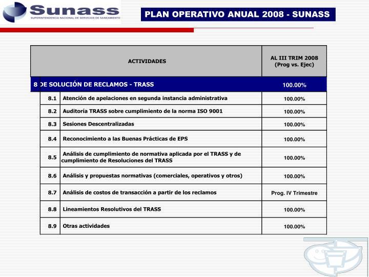 PLAN OPERATIVO ANUAL 2008 - SUNASS