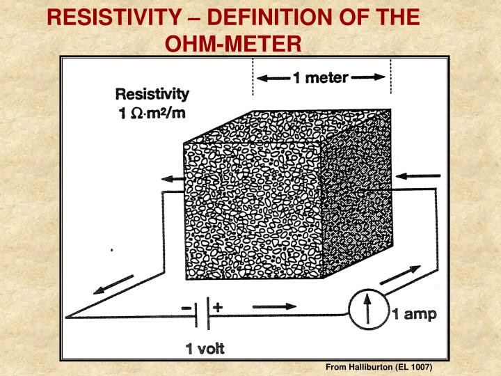 RESISTIVITY – DEFINITION OF THE