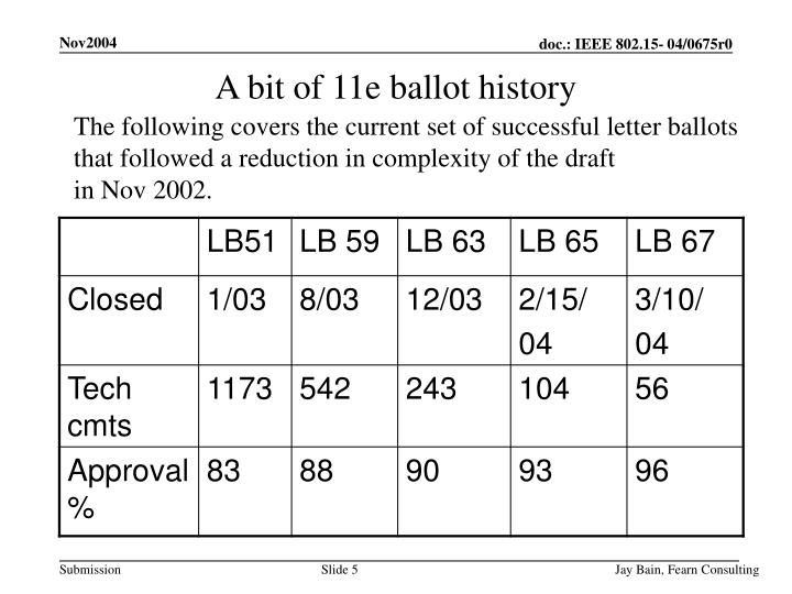 A bit of 11e ballot history