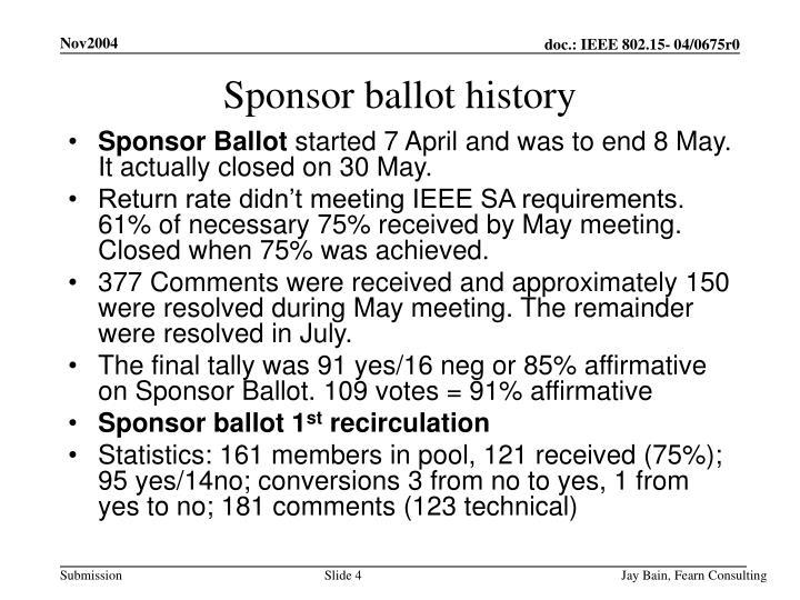 Sponsor ballot history