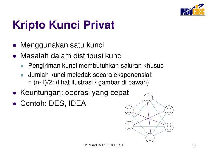 Kripto Kunci Privat