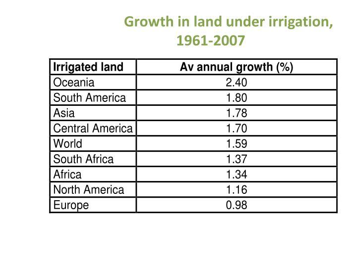 Growth in land under irrigation, 1961-2007