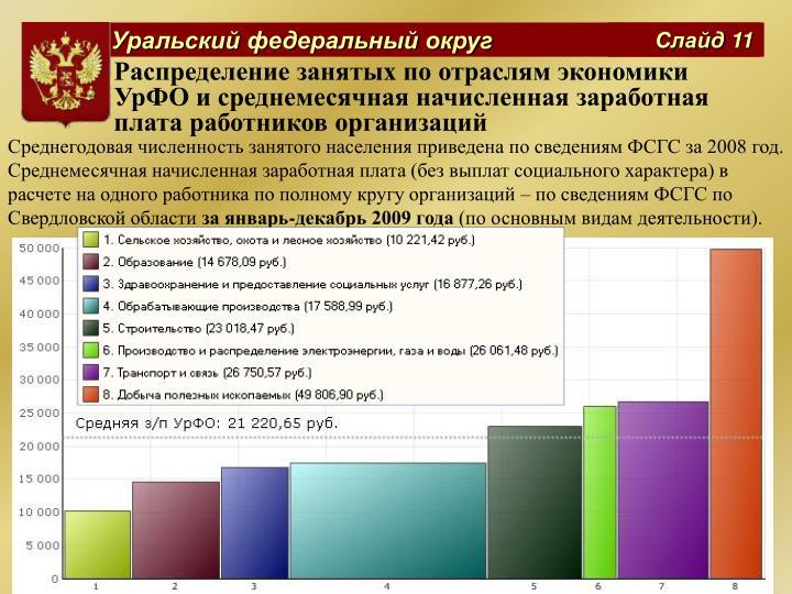 Распределение занятых по отраслям экономики УрФО и среднемесячная начисленная заработная плата работников организаций