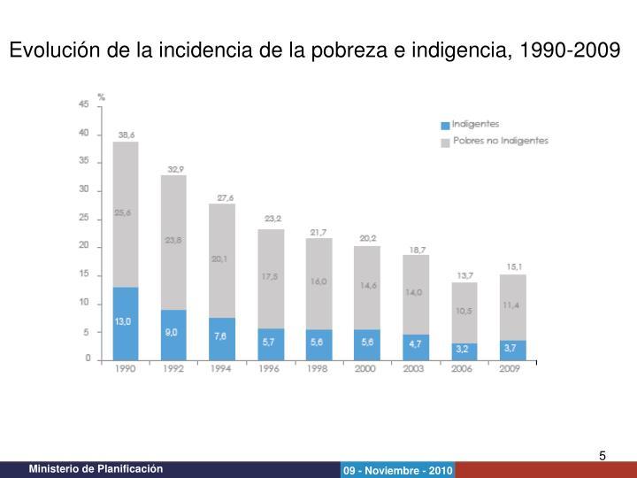 Evolución de la incidencia de la pobreza e indigencia, 1990-2009