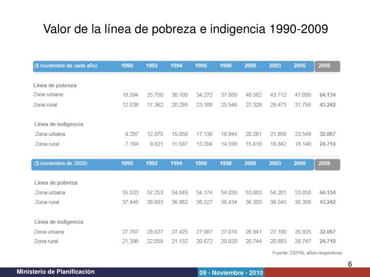 Valor de la línea de pobreza e indigencia 1990-2009