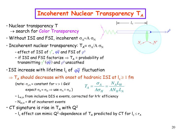 Incoherent Nuclear Transparency T