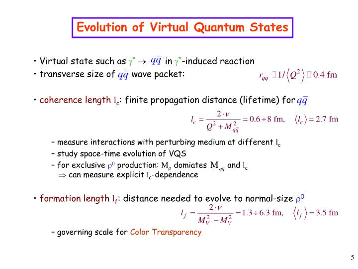 Evolution of Virtual Quantum States