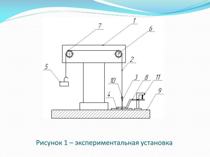 Рисунок 1 – экспериментальная установка