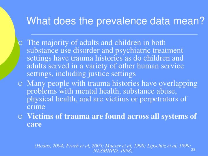 What does the prevalence data mean?