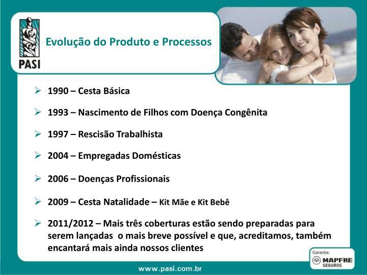 Evolução do Produto e Processos