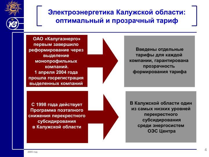Электроэнергетика Калужской области: