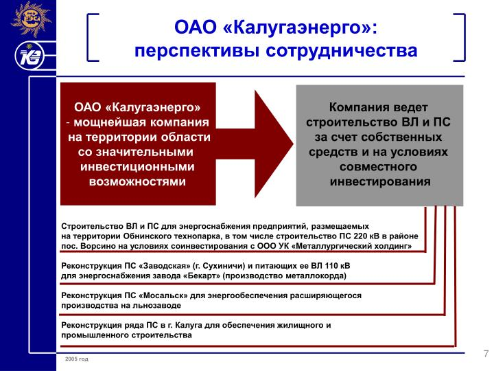 ОАО «Калугаэнерго»: