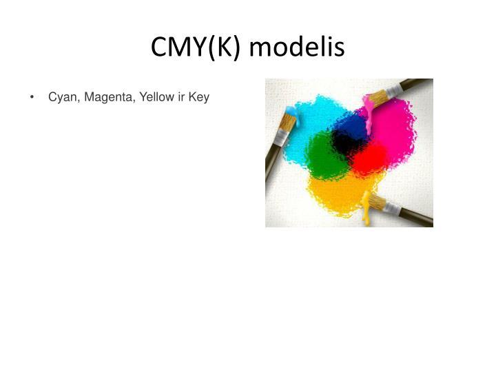 CMY(K) modelis
