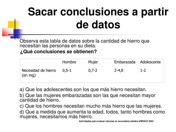 Sacar conclusiones a partir de datos
