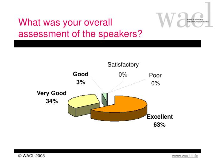 What was your overall assessment of the speakers?