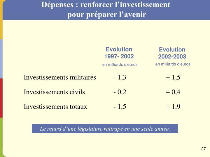Dépenses : renforcer l'investissement