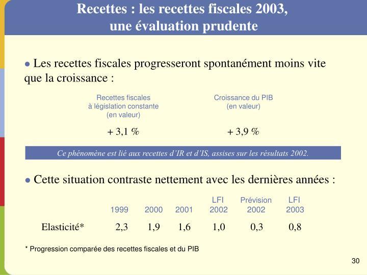 Recettes : les recettes fiscales 2003,