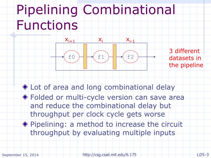 Pipelining combinational functions
