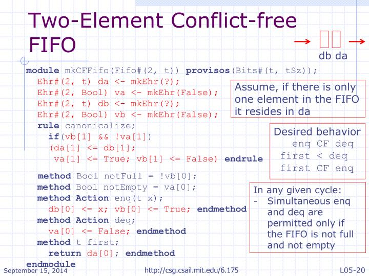 Two-Element Conflict-free FIFO