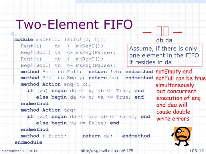 Two-Element FIFO