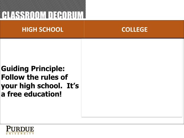 Classroom Decorum