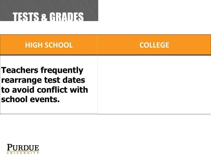 TESTS & Grades